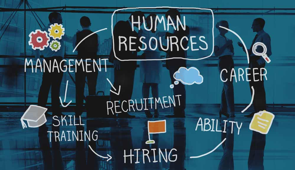 HR Human Resources Management